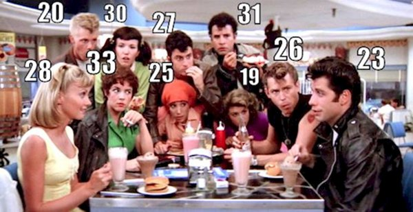 Facts About Grease cast real ages