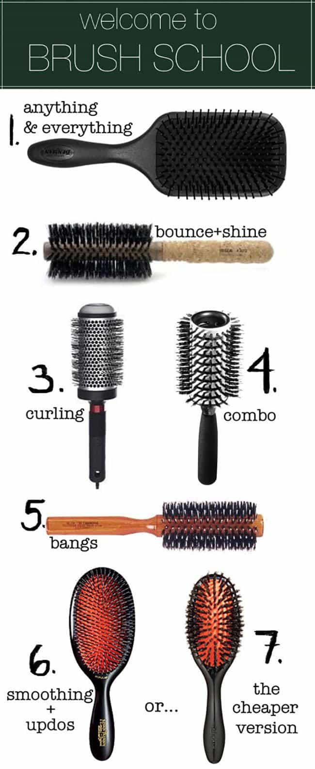Effective Hair Care Tips know your brushes