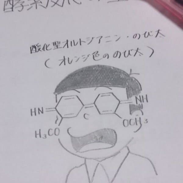 Genius Textbook Vandalism glasses