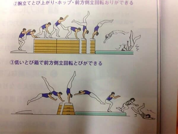 Genius Textbook Vandalism gymnastic fail
