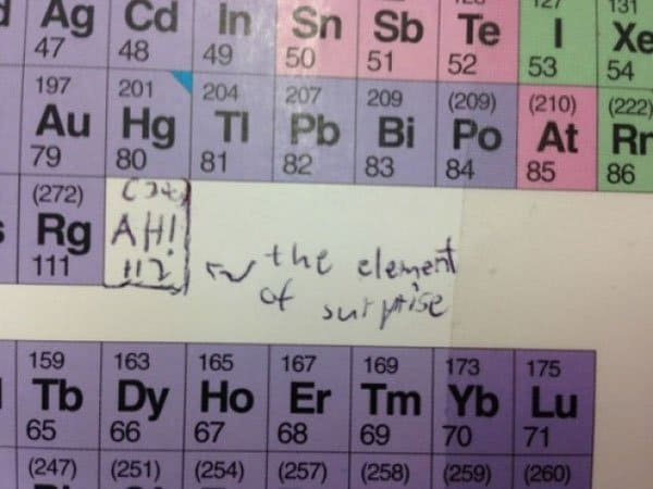 Genius Textbook Vandalism periodic table