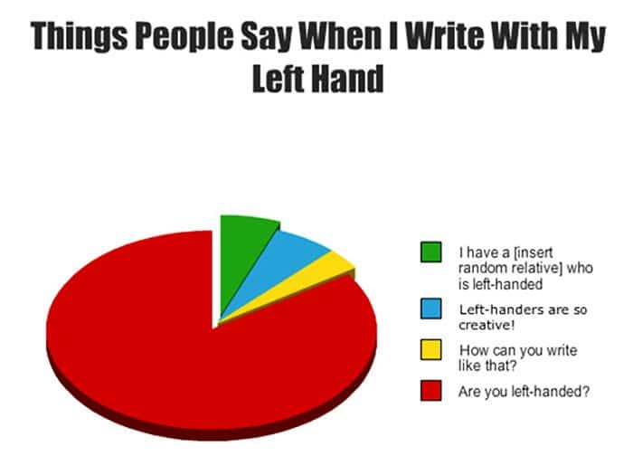 Struggles That Left Handed People Face things people say