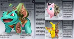 Illustrations Show What's Under The Skin Of Your Favorite Pokemon