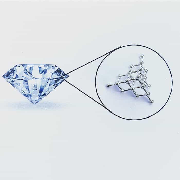 Science Inspired Jewelry Pieces diamond molecule necklace