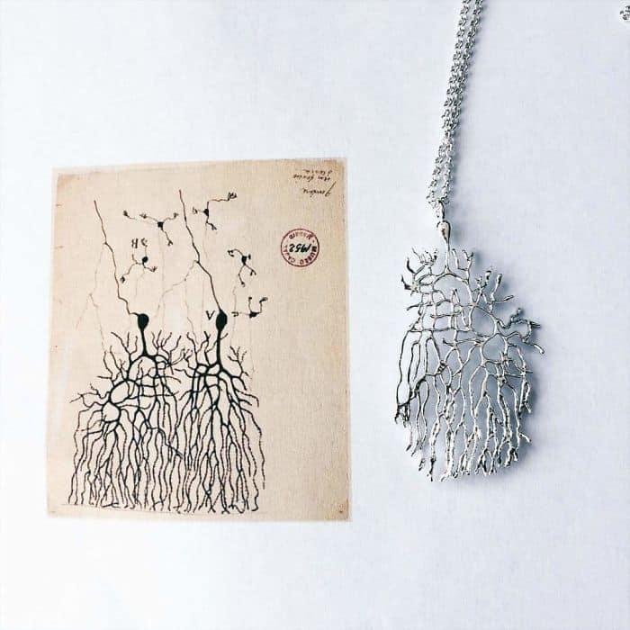 Science Inspired Jewelry Pieces purkinje necklace