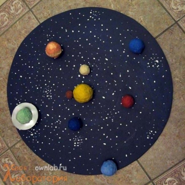 Ways To Keep Your Kids Entertained solar system model