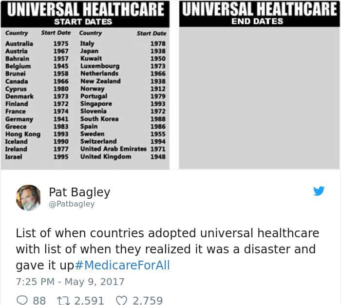 American Healthcare System Posts start dates