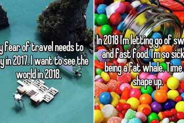 Resolutions For The Year 2018