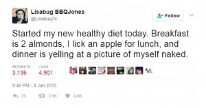 dieting struggles
