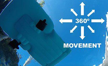 360 movements