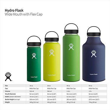 hydroflasks different sizes
