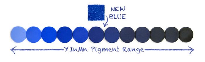 yinmn pigment range
