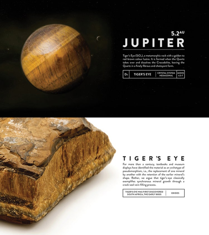 deskspace desk accessory earth jupiter tigers eye