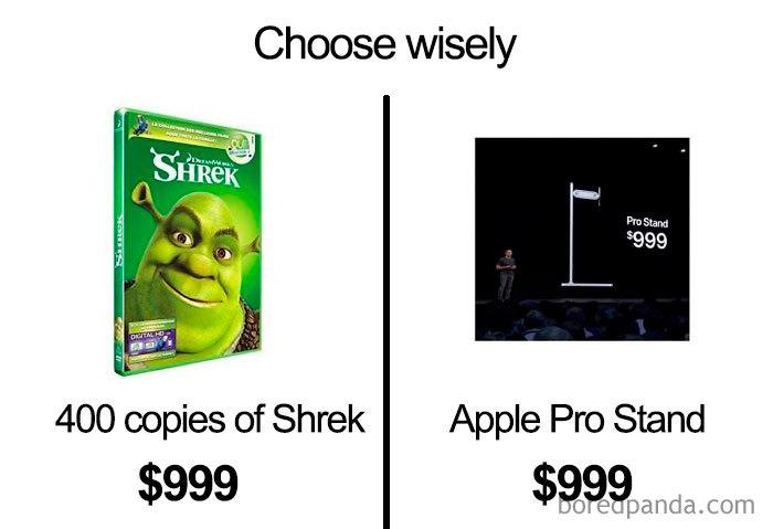 shrek copies mac pro stand