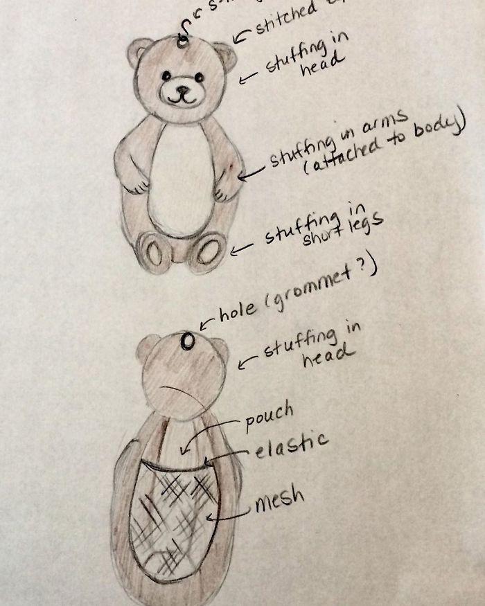 medi teddy ella casano design