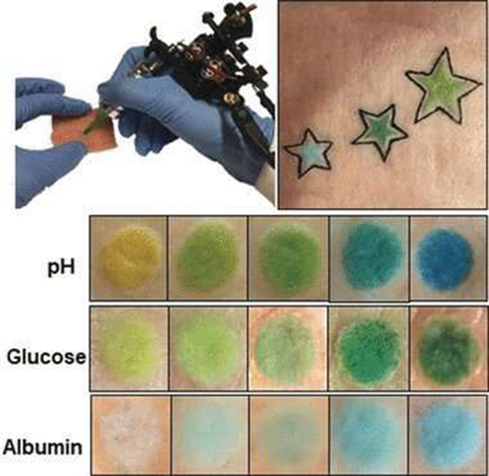 color-changing tattoos dermal biosensors research