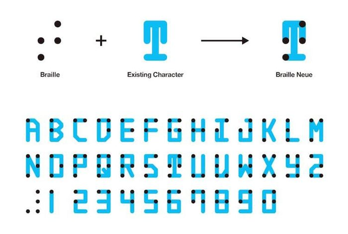 braille neue typeface kosuke takahashi latin alphabet