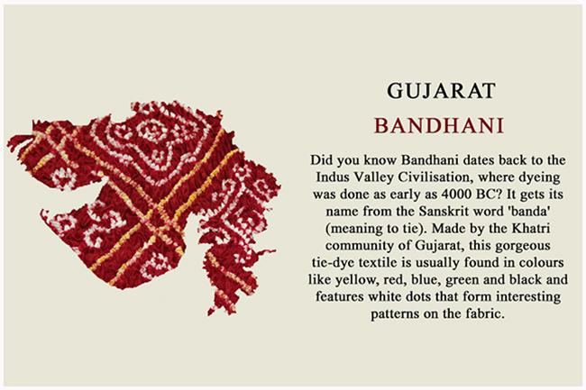 Bandhani of Gujarat