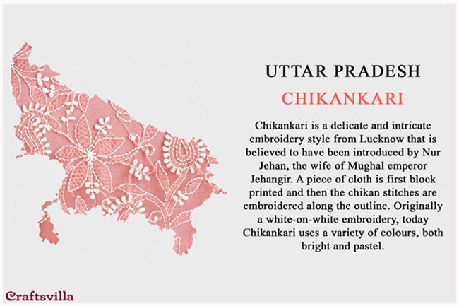Chikankari of Uttar Pradesh
