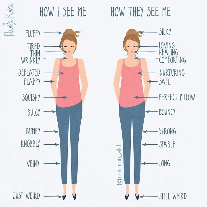 How a Mother Sees Herself Versus How Her Children See Her Illustrations