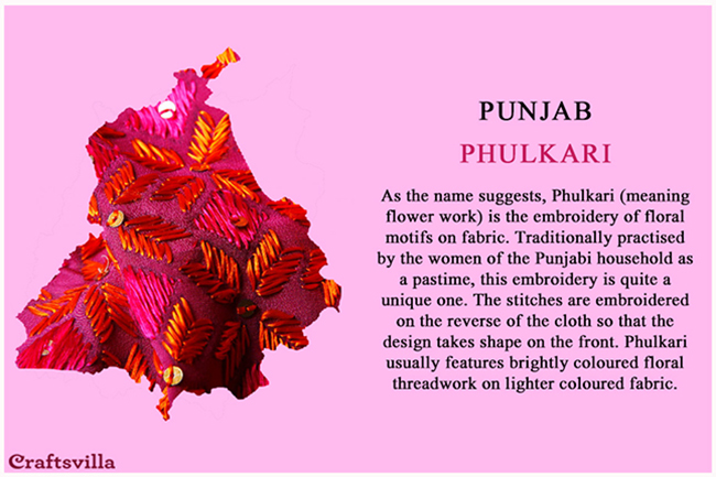 Phulkari of Punjab