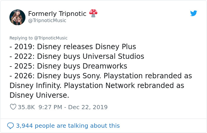 Disney's Timeline from 2019 to 2026