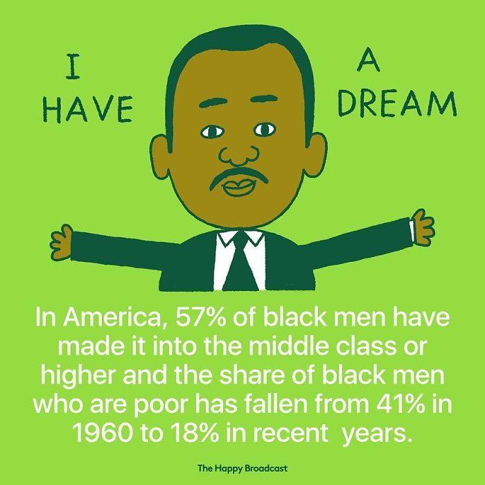 the happy broadcast black men higher class