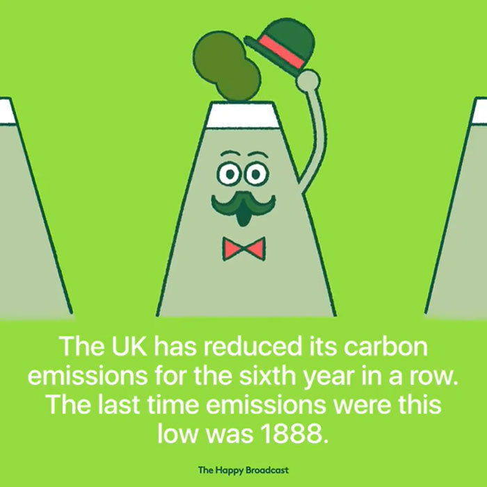 the happy broadcast uk reduced carbon emission