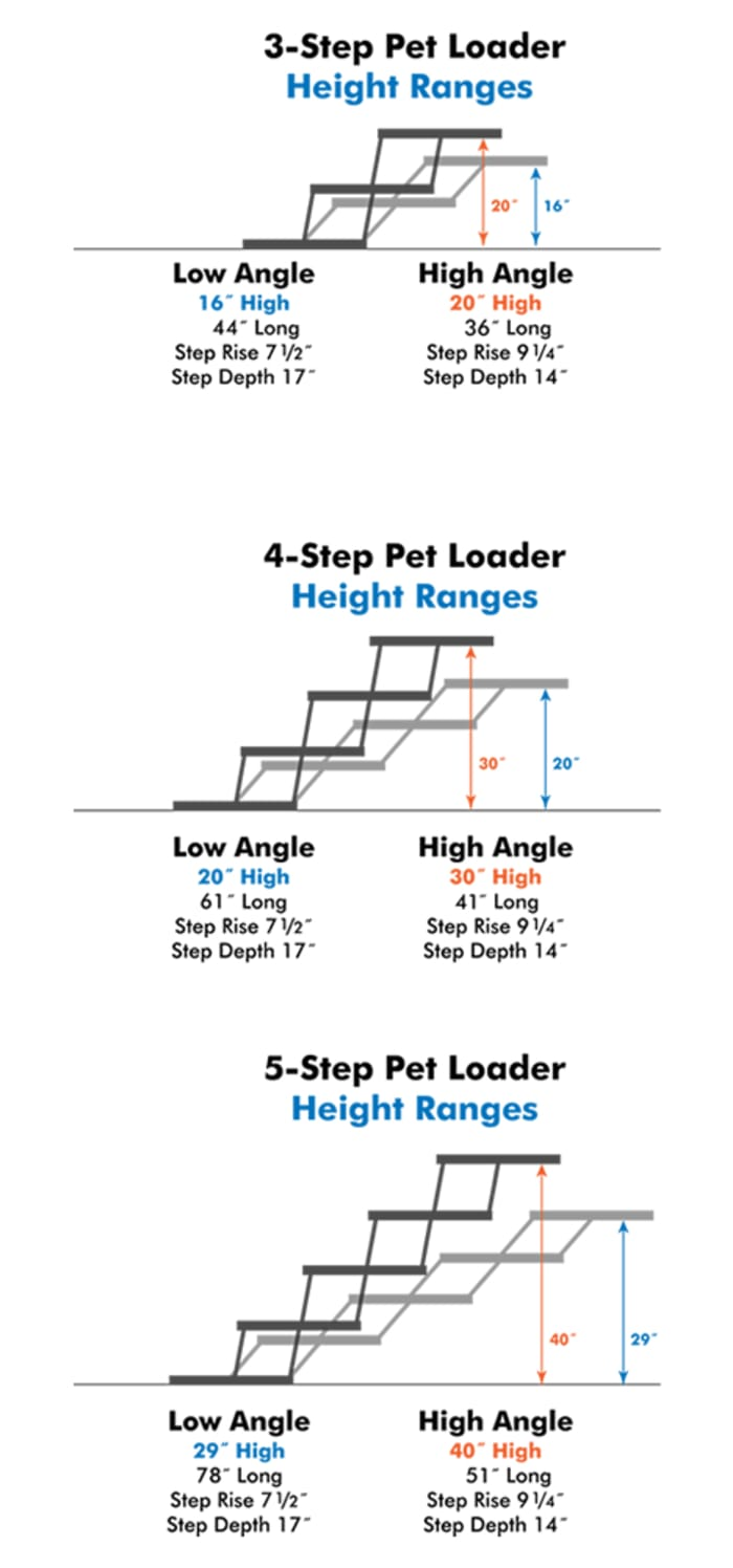 Pet Loader Height Ranges