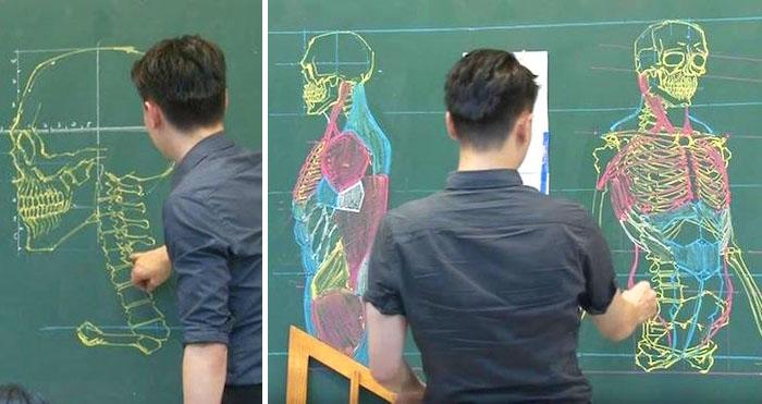 Chuan Bin Chung anatomy