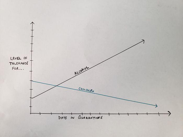 parents in quarantine tolerance chart