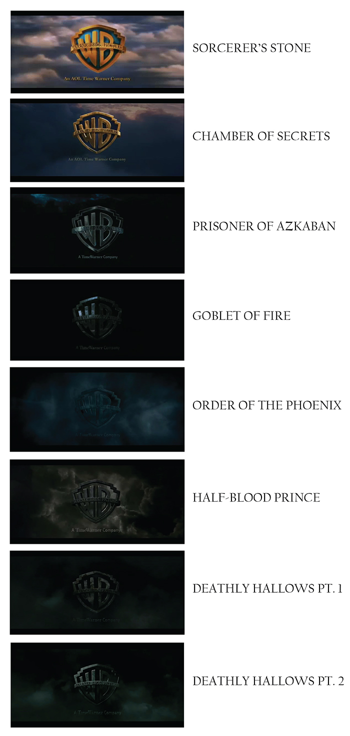 Harry Potter Series Warner Bros. Pictures Introduction