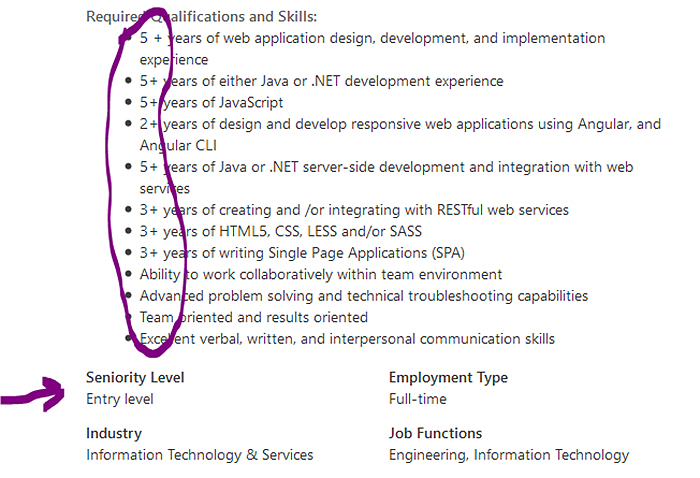 entry level job unrealistic experience requirements