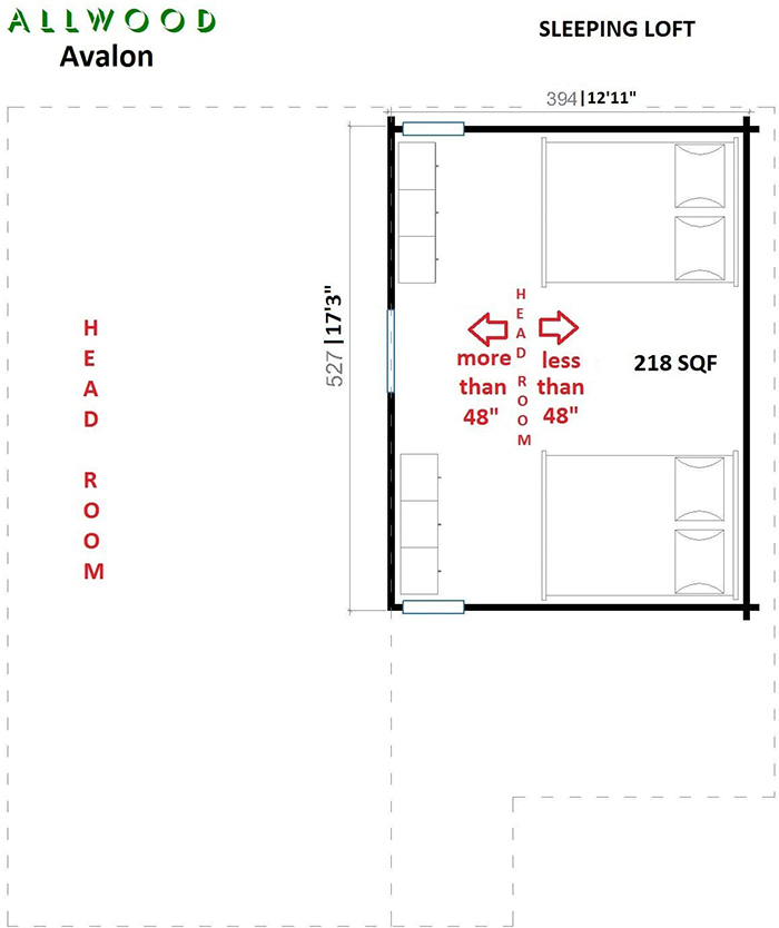 allwood cabin kit sleeping loft floor plan