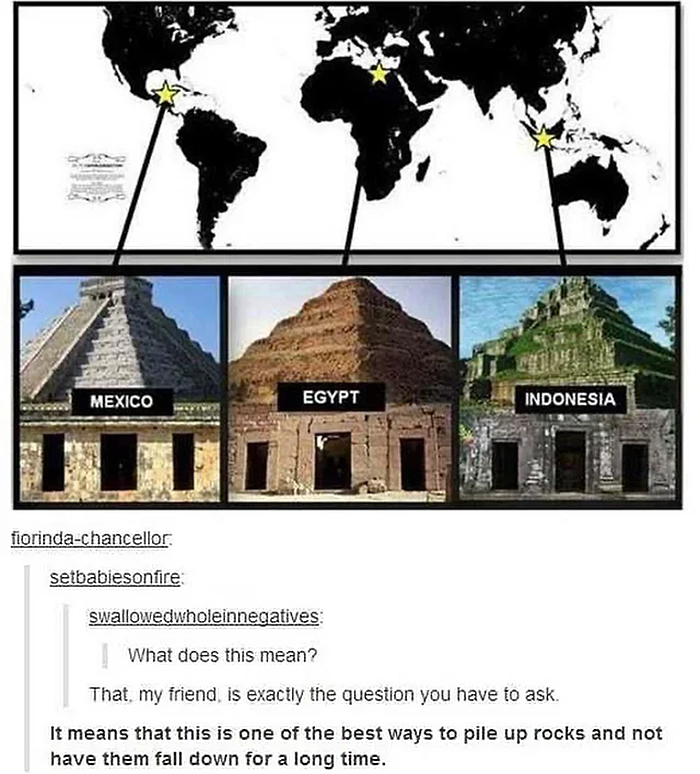technically the truth behind pyramids