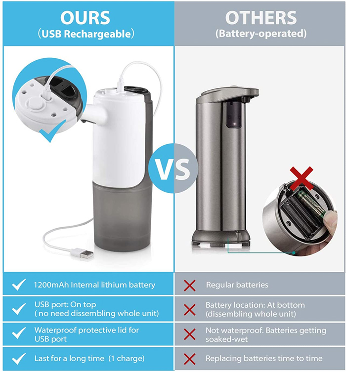 rechargeable vs battery operated automatic soap dispenser