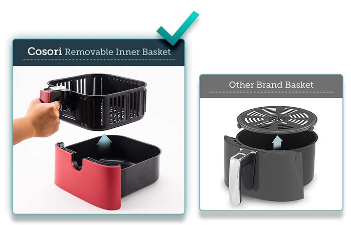 smart kitchen appliance removable basket